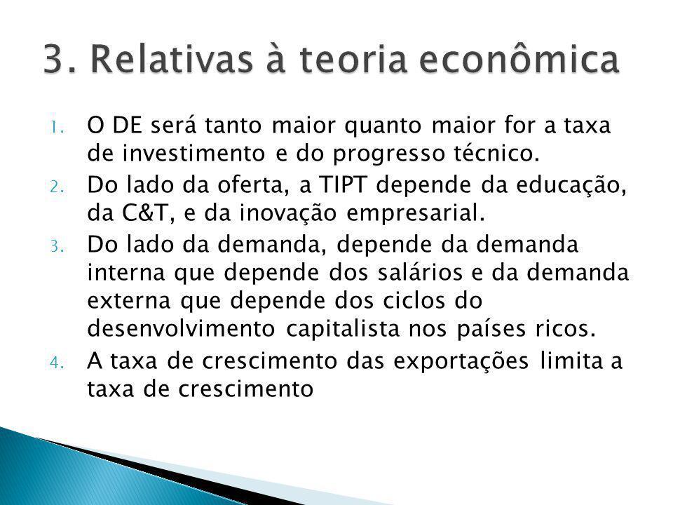 1. O DE será tanto maior quanto maior for a taxa de investimento e do progresso técnico.
