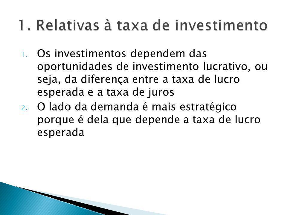 1. Os investimentos dependem das oportunidades de investimento lucrativo, ou seja, da diferença entre a taxa de lucro esperada e a taxa de juros 2. O