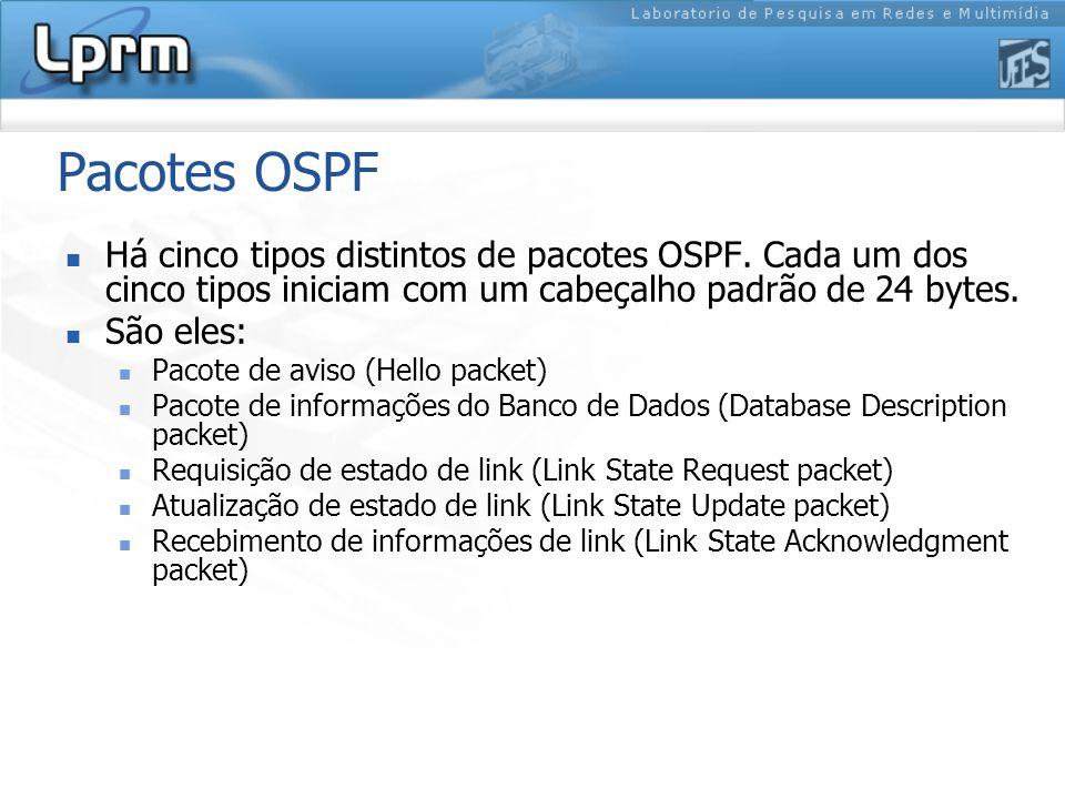 Pacotes OSPF Há cinco tipos distintos de pacotes OSPF.