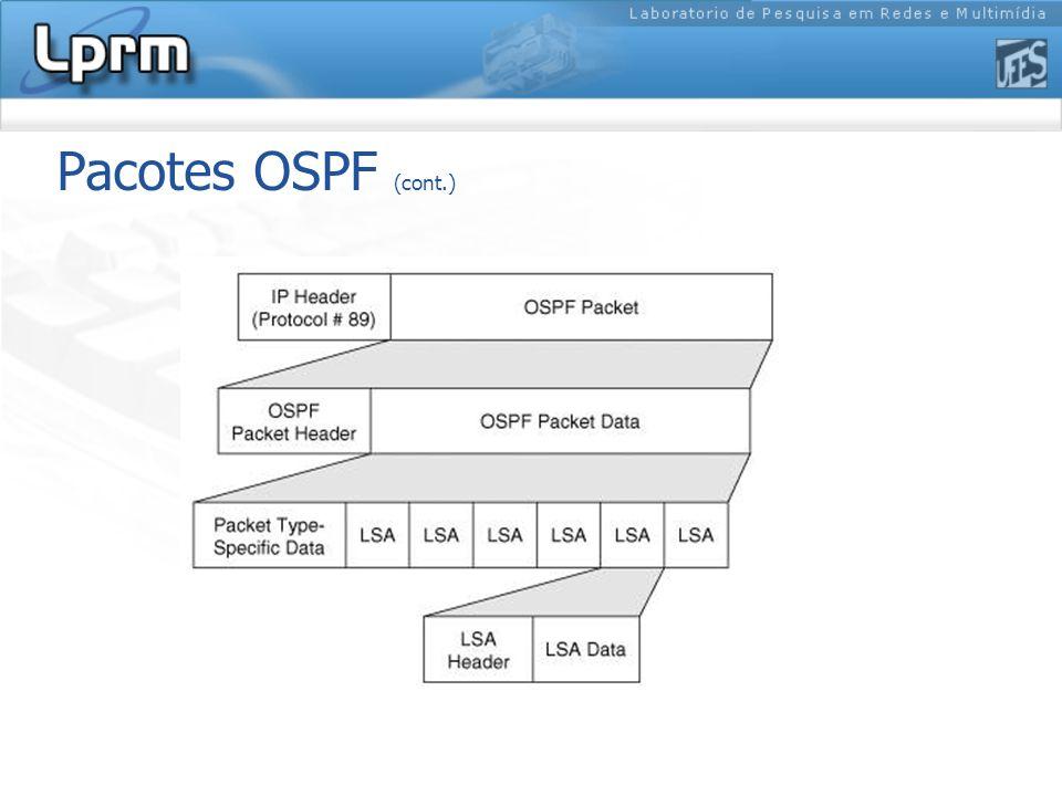 Pacotes OSPF (cont.)