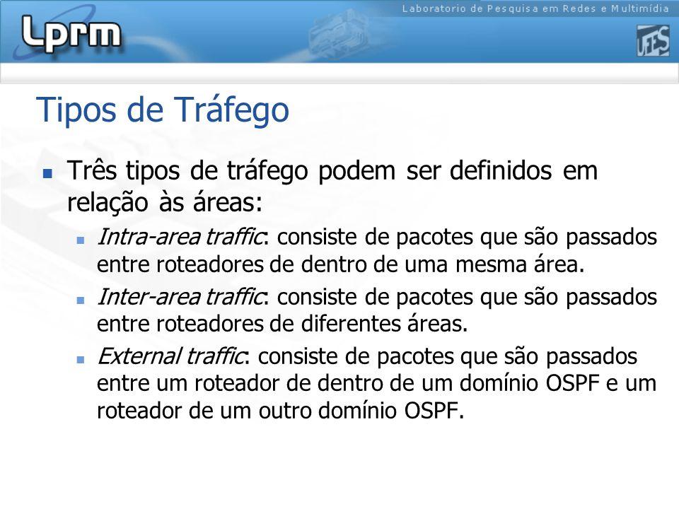 Tipos de Tráfego Três tipos de tráfego podem ser definidos em relação às áreas: Intra-area traffic: consiste de pacotes que são passados entre roteadores de dentro de uma mesma área.