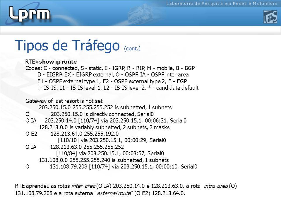 Tipos de Tráfego (cont.) RTE aprendeu as rotas inter-area (O IA) 203.250.14.0 e 128.213.63.0, a rota intra-area (O) 131.108.79.208 e a rota externa external route (O E2) 128.213.64.0.