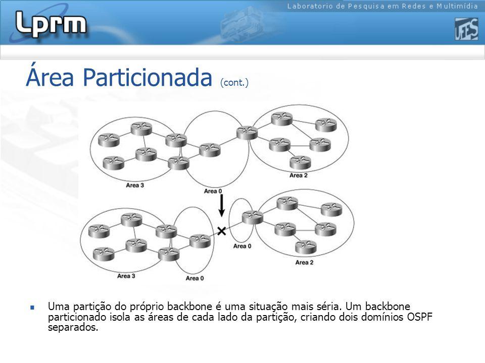 Área Particionada (cont.) Uma partição do próprio backbone é uma situação mais séria.