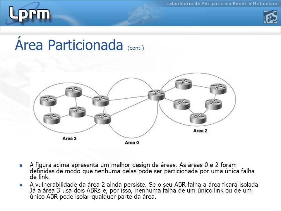 Área Particionada (cont.) A figura acima apresenta um melhor design de áreas.