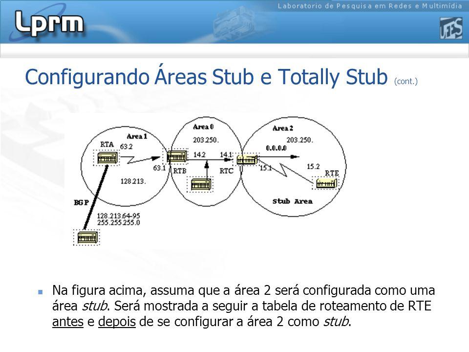 Configurando Áreas Stub e Totally Stub (cont.) Na figura acima, assuma que a área 2 será configurada como uma área stub.