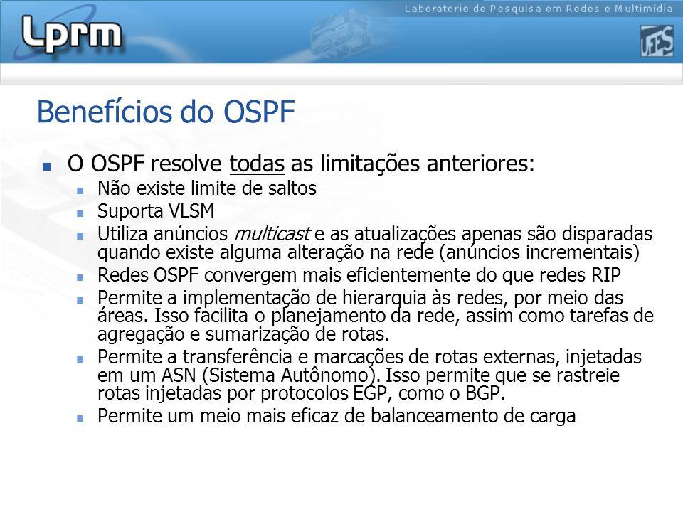 Benefícios do OSPF O OSPF resolve todas as limitações anteriores: Não existe limite de saltos Suporta VLSM Utiliza anúncios multicast e as atualizações apenas são disparadas quando existe alguma alteração na rede (anúncios incrementais) Redes OSPF convergem mais eficientemente do que redes RIP Permite a implementação de hierarquia às redes, por meio das áreas.