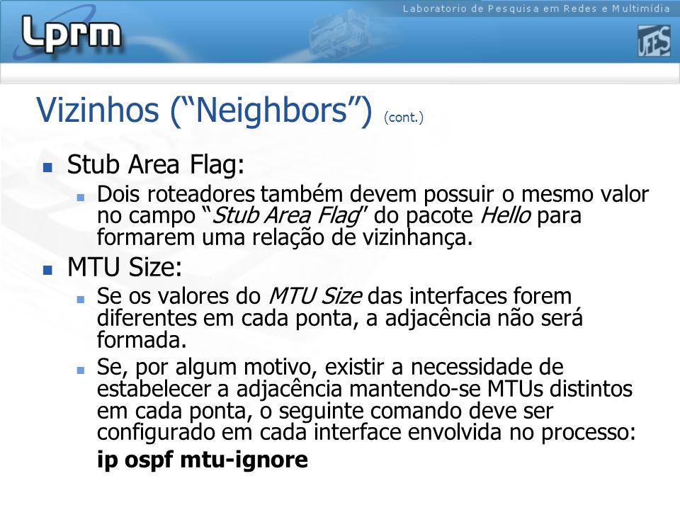 Vizinhos ( Neighbors ) (cont.) Stub Area Flag: Dois roteadores também devem possuir o mesmo valor no campo Stub Area Flag do pacote Hello para formarem uma relação de vizinhança.