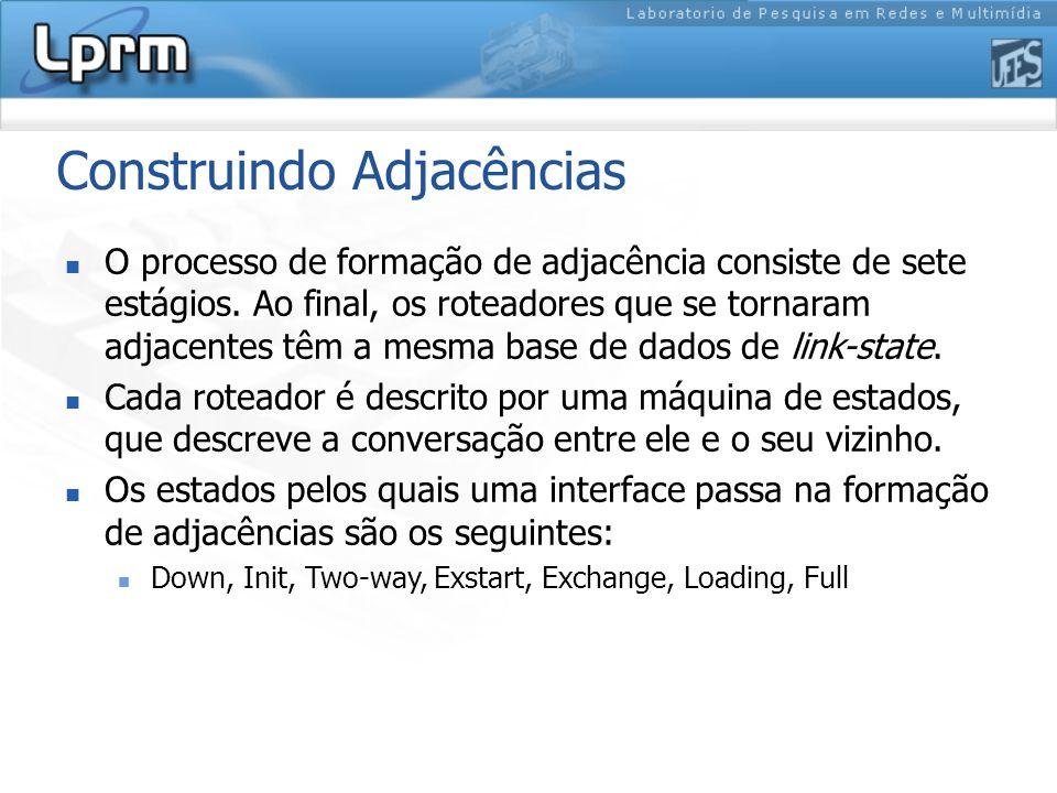 Construindo Adjacências O processo de formação de adjacência consiste de sete estágios.