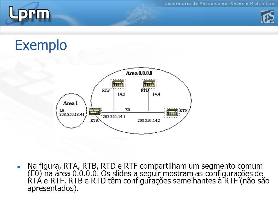 Exemplo Na figura, RTA, RTB, RTD e RTF compartilham um segmento comum (E0) na área 0.0.0.0.