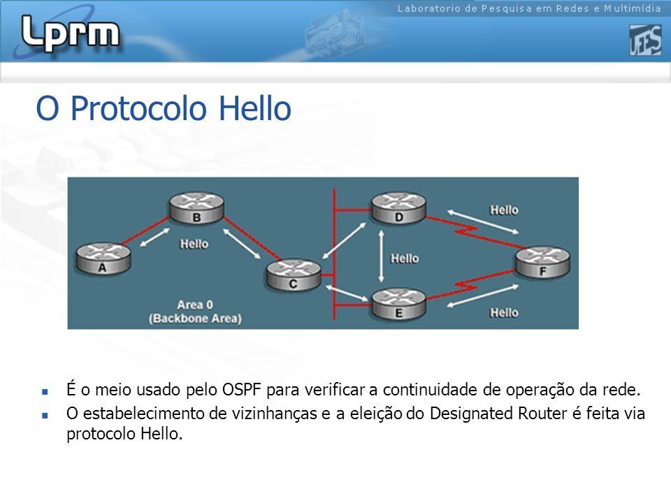 O Protocolo Hello É o meio usado pelo OSPF para verificar a continuidade de operação da rede.