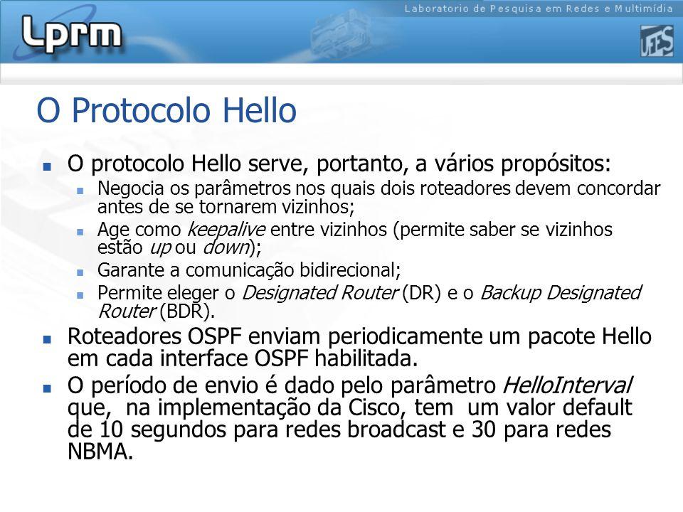 O Protocolo Hello O protocolo Hello serve, portanto, a vários propósitos: Negocia os parâmetros nos quais dois roteadores devem concordar antes de se tornarem vizinhos; Age como keepalive entre vizinhos (permite saber se vizinhos estão up ou down); Garante a comunicação bidirecional; Permite eleger o Designated Router (DR) e o Backup Designated Router (BDR).