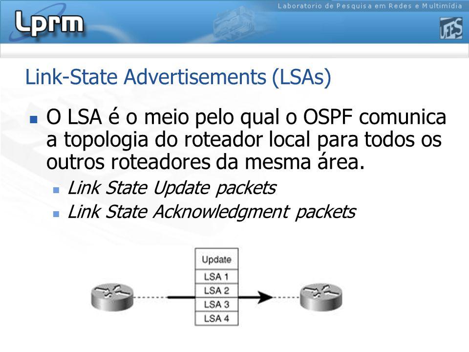 Link-State Advertisements (LSAs) O LSA é o meio pelo qual o OSPF comunica a topologia do roteador local para todos os outros roteadores da mesma área.