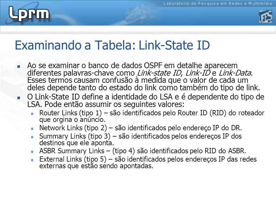 Examinando a Tabela: Link-State ID Ao se examinar o banco de dados OSPF em detalhe aparecem diferentes palavras-chave como Link-state ID, Link-ID e Link-Data.