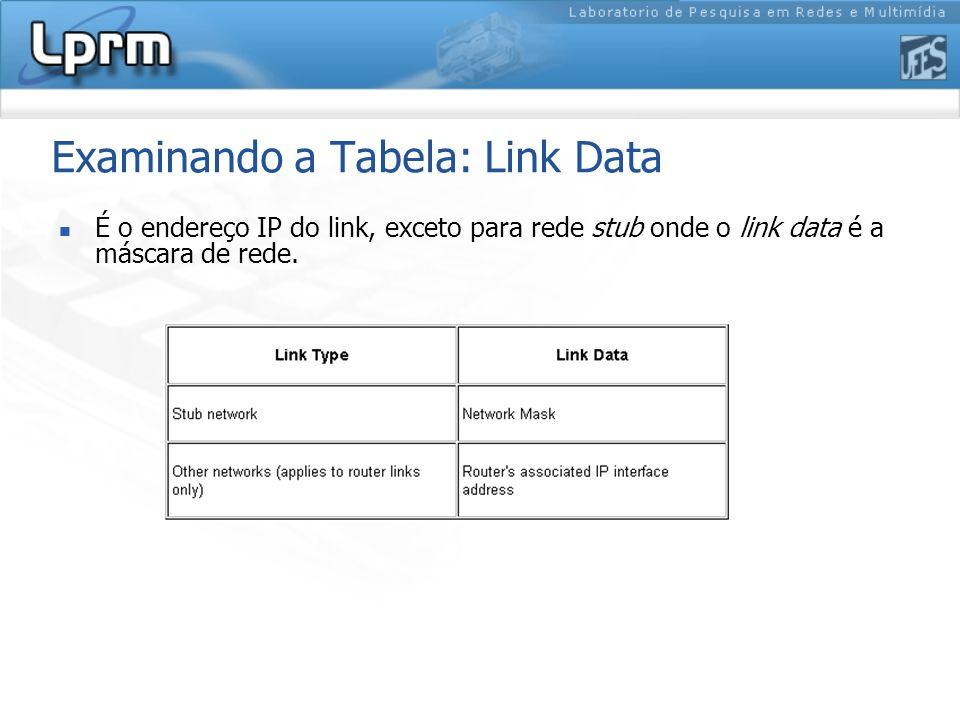 Examinando a Tabela: Link Data É o endereço IP do link, exceto para rede stub onde o link data é a máscara de rede.