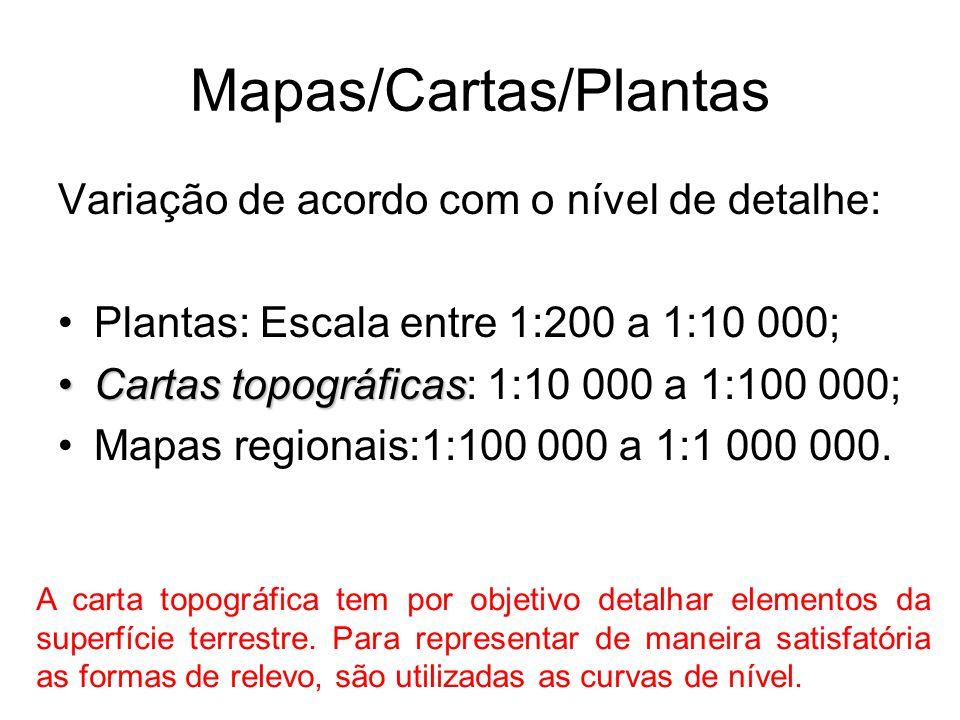 Mapas/Cartas/Plantas Variação de acordo com o nível de detalhe: Plantas: Escala entre 1:200 a 1:10 000; Cartas topográficasCartas topográficas: 1:10 000 a 1:100 000; Mapas regionais:1:100 000 a 1:1 000 000.