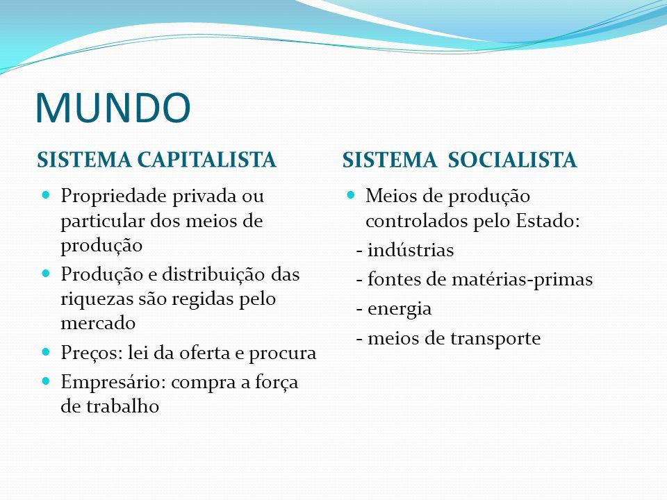 MUNDO SISTEMA CAPITALISTA SISTEMA SOCIALISTA Propriedade privada ou particular dos meios de produção Produção e distribuição das riquezas são regidas