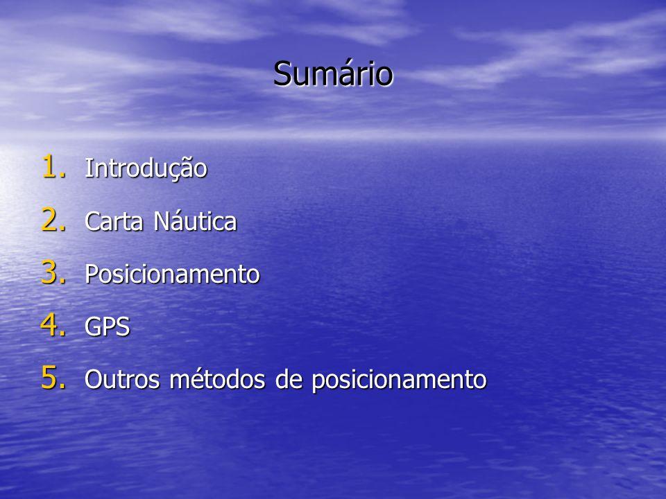 Sumário 1. Introdução 2. Carta Náutica 3. Posicionamento 4. GPS 5. Outros métodos de posicionamento