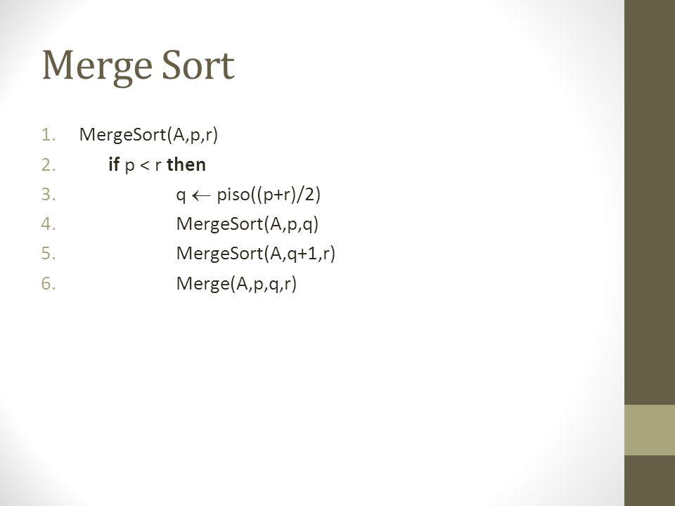 Merge 1.Merge(A,p,q,r) 2.nl  q-p+1 3.nr  r-q 4.Cria arranjos: L[1...nl+1], R[1...nr+1] 5.Copia A[p...q] em L[1...nl] e L[nl+1]  infinito 6.Copia A[q+1...r] em R[1...nr] e R[nr+1]  infinito 7.i  1 8.j  1 9.for k  p to r do 10.if L[i] < R[j] then 11.A[k]  L[i] 12.i  i+1 13.else 14.A[k]  R[j] 15.j  j+1