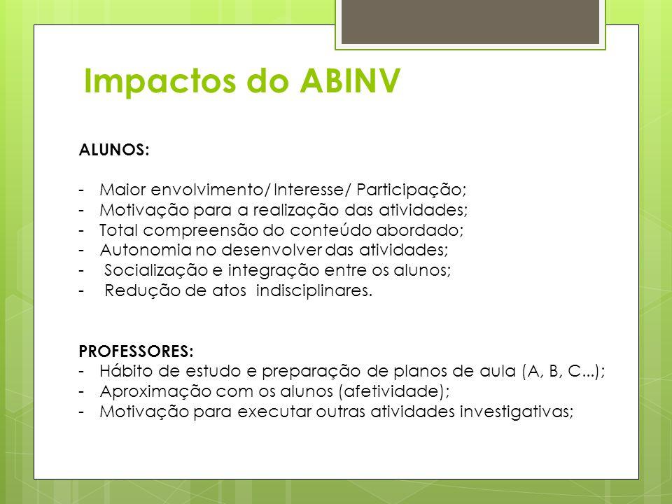 Impactos do ABINV ALUNOS: -Maior envolvimento/ Interesse/ Participação; -Motivação para a realização das atividades; -Total compreensão do conteúdo abordado; -Autonomia no desenvolver das atividades; - Socialização e integração entre os alunos; - Redução de atos indisciplinares.