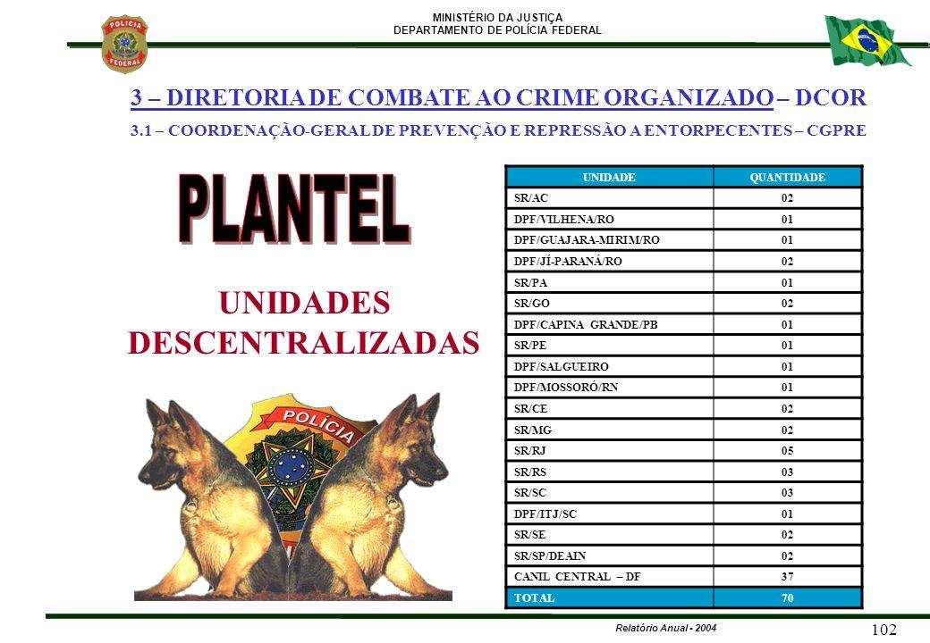 MINISTÉRIO DA JUSTIÇA DEPARTAMENTO DE POLÍCIA FEDERAL Relatório Anual - 2004 102 UNIDADE QUANTIDADE SR/AC02 DPF/VILHENA/RO01 DPF/GUAJARA-MIRIM/RO01 DP