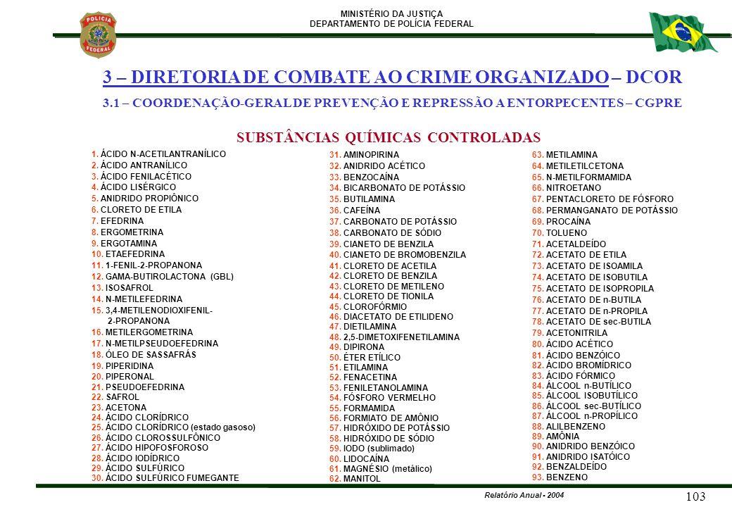 MINISTÉRIO DA JUSTIÇA DEPARTAMENTO DE POLÍCIA FEDERAL Relatório Anual - 2004 103 1. ÁCIDO N-ACETILANTRANÍLICO 2. ÁCIDO ANTRANÍLICO 3. ÁCIDO FENILACÉTI