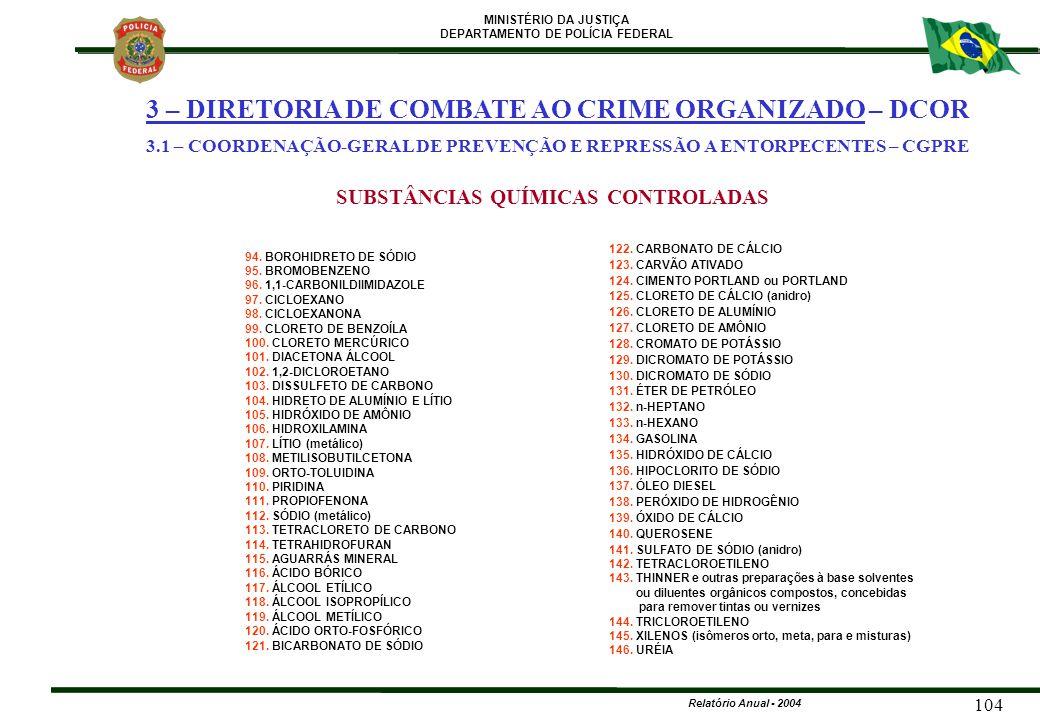 MINISTÉRIO DA JUSTIÇA DEPARTAMENTO DE POLÍCIA FEDERAL Relatório Anual - 2004 104 122. CARBONATO DE CÁLCIO 123. CARVÃO ATIVADO 124. CIMENTO PORTLAND ou