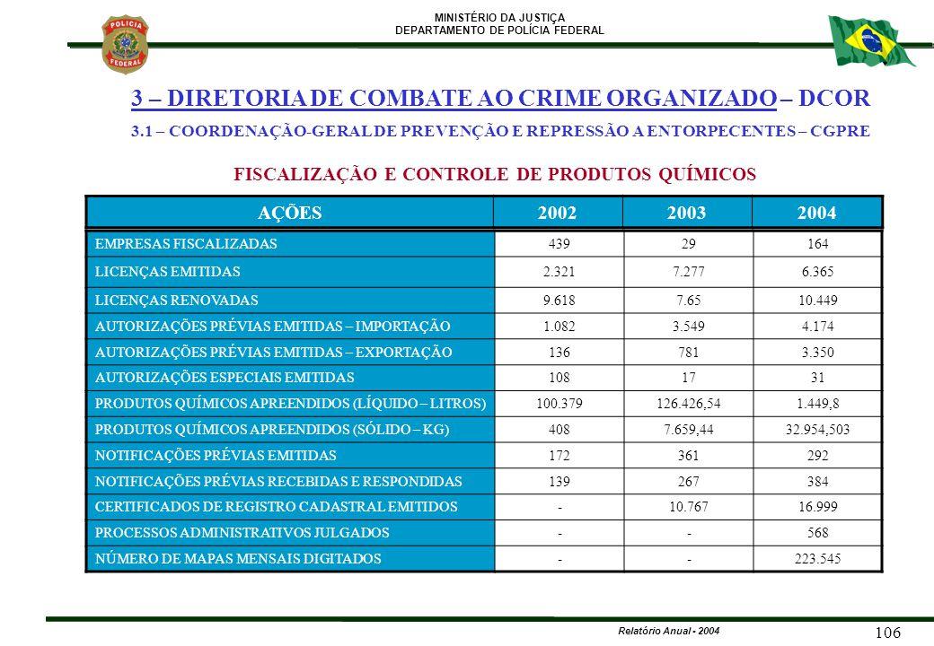 MINISTÉRIO DA JUSTIÇA DEPARTAMENTO DE POLÍCIA FEDERAL Relatório Anual - 2004 106 EMPRESAS FISCALIZADAS43929164 LICENÇAS EMITIDAS2.3217.2776.365 LICENÇ