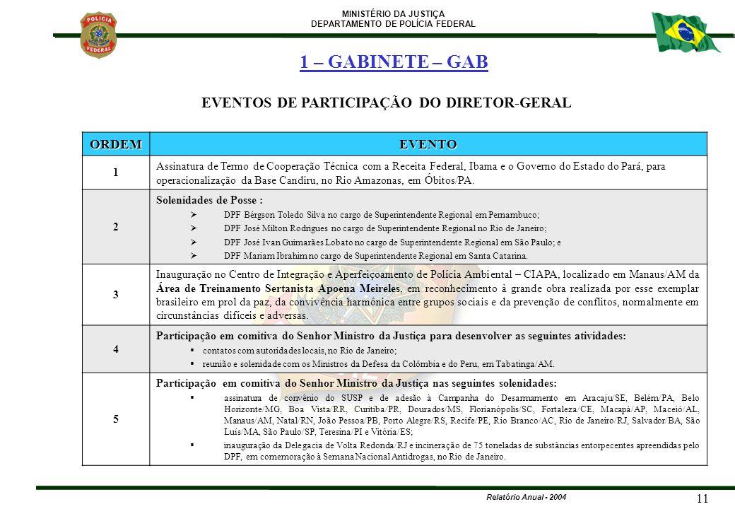 MINISTÉRIO DA JUSTIÇA DEPARTAMENTO DE POLÍCIA FEDERAL Relatório Anual - 2004 11 EVENTOS DE PARTICIPAÇÃO DO DIRETOR-GERAL 1 – GABINETE – GABORDEMEVENTO