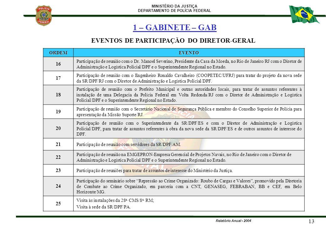 MINISTÉRIO DA JUSTIÇA DEPARTAMENTO DE POLÍCIA FEDERAL Relatório Anual - 2004 13ORDEMEVENTO 16 Participação de reunião com o Dr. Manoel Severino, Presi