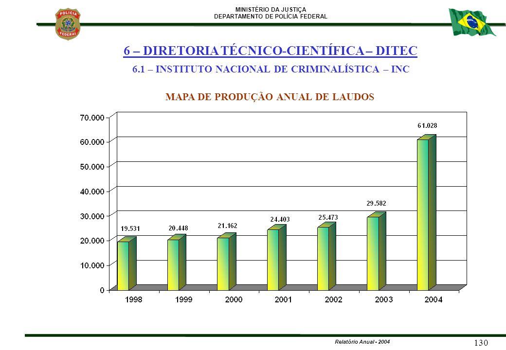 MINISTÉRIO DA JUSTIÇA DEPARTAMENTO DE POLÍCIA FEDERAL Relatório Anual - 2004 130 MAPA DE PRODUÇÃO ANUAL DE LAUDOS 6 – DIRETORIA TÉCNICO-CIENTÍFICA – D