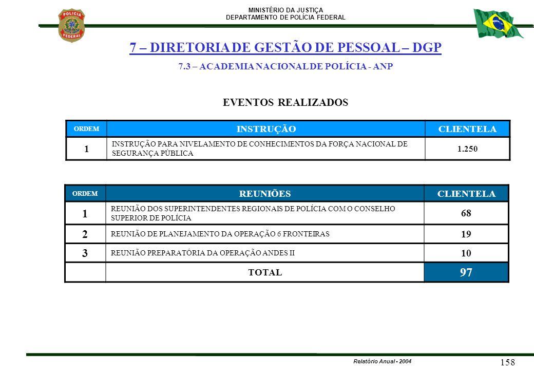 MINISTÉRIO DA JUSTIÇA DEPARTAMENTO DE POLÍCIA FEDERAL Relatório Anual - 2004 158 ORDEM INSTRUÇÃOCLIENTELA 1 INSTRUÇÃO PARA NIVELAMENTO DE CONHECIMENTO