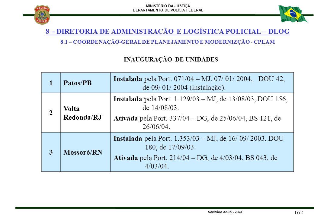 MINISTÉRIO DA JUSTIÇA DEPARTAMENTO DE POLÍCIA FEDERAL Relatório Anual - 2004 162 1Patos/PB Instalada pela Port. 071/04 – MJ, 07/ 01/ 2004, DOU 42, de
