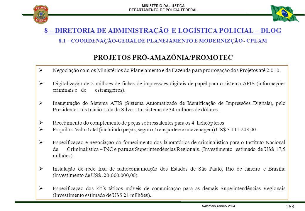MINISTÉRIO DA JUSTIÇA DEPARTAMENTO DE POLÍCIA FEDERAL Relatório Anual - 2004 163 PROJETOS PRÓ-AMAZÔNIA/PROMOTEC   Negociação com os Ministérios do P