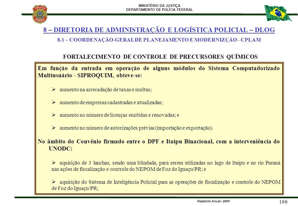 MINISTÉRIO DA JUSTIÇA DEPARTAMENTO DE POLÍCIA FEDERAL Relatório Anual - 2004 166 Em função da entrada em operação de alguns módulos do Sistema Computa