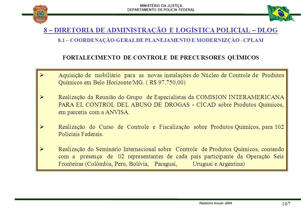 MINISTÉRIO DA JUSTIÇA DEPARTAMENTO DE POLÍCIA FEDERAL Relatório Anual - 2004 167   Aquisição de mobiliário para as novas instalações do Núcleo de Co