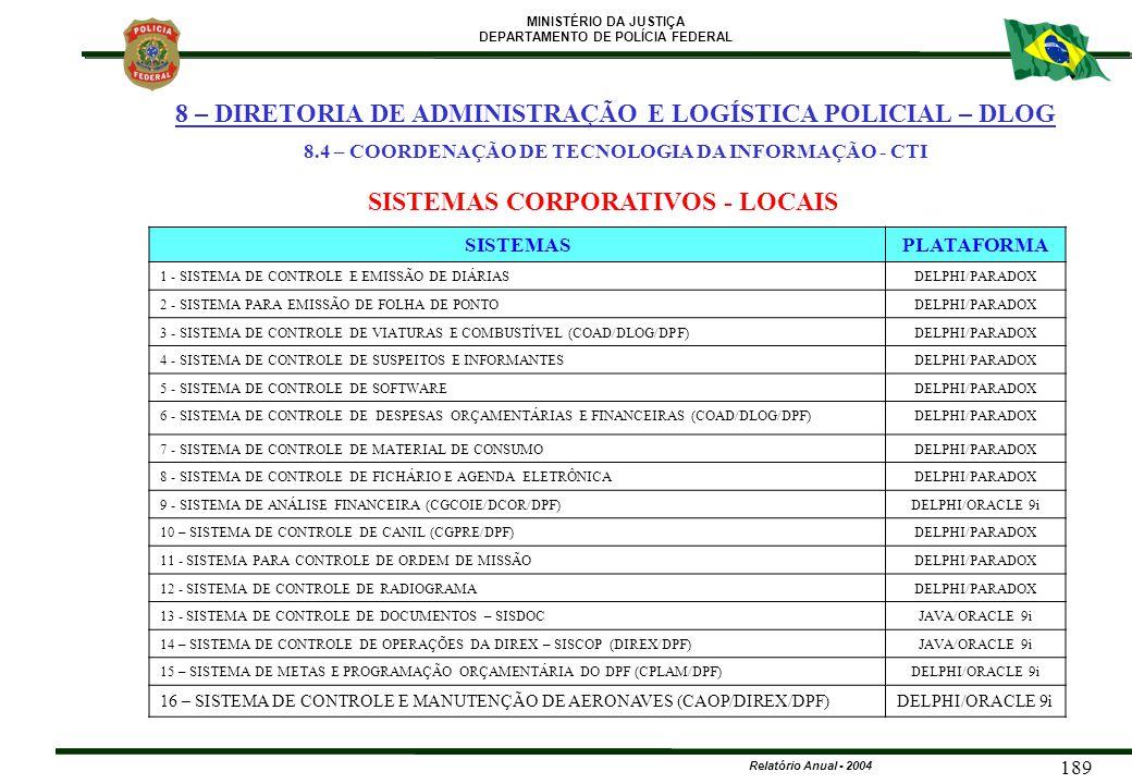 MINISTÉRIO DA JUSTIÇA DEPARTAMENTO DE POLÍCIA FEDERAL Relatório Anual - 2004 189 8 – DIRETORIA DE ADMINISTRAÇÃO E LOGÍSTICA POLICIAL – DLOG 8.4 – COOR