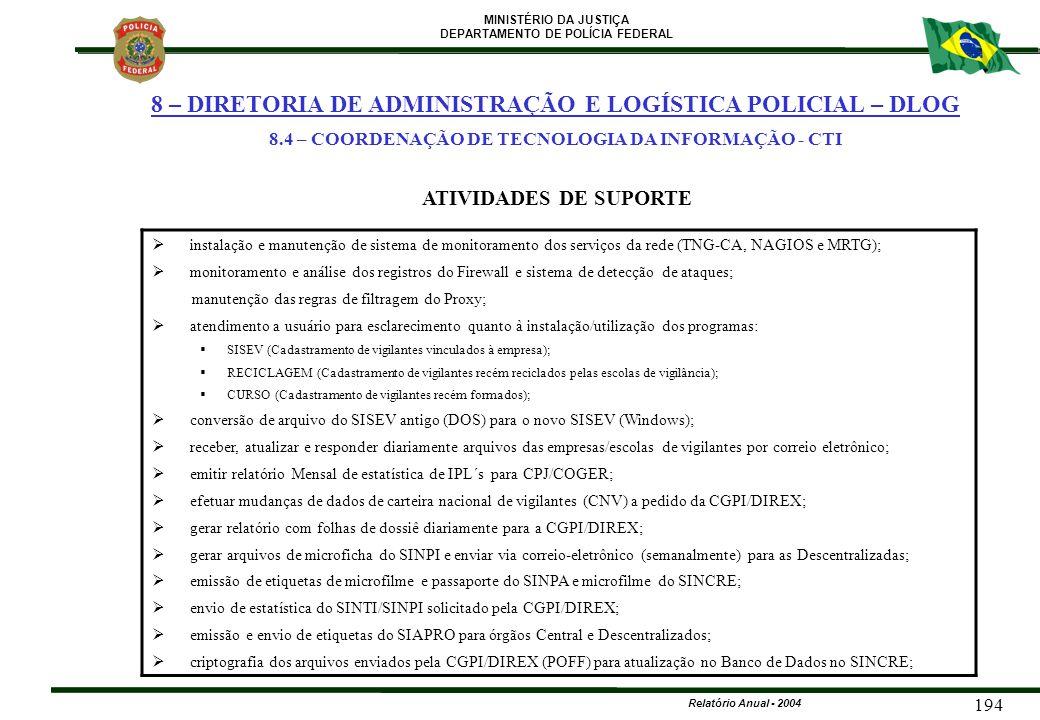 MINISTÉRIO DA JUSTIÇA DEPARTAMENTO DE POLÍCIA FEDERAL Relatório Anual - 2004 194  instalação e manutenção de sistema de monitoramento dos serviços da