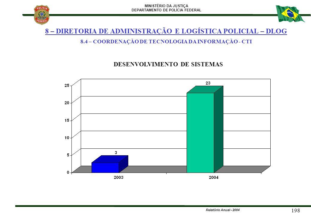 MINISTÉRIO DA JUSTIÇA DEPARTAMENTO DE POLÍCIA FEDERAL Relatório Anual - 2004 198 8 – DIRETORIA DE ADMINISTRAÇÃO E LOGÍSTICA POLICIAL – DLOG 8.4 – COOR