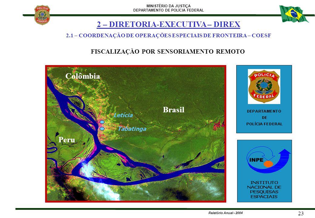 MINISTÉRIO DA JUSTIÇA DEPARTAMENTO DE POLÍCIA FEDERAL Relatório Anual - 2004 23 Colômbia Peru Brasil Letícia Tabatinga FISCALIZAÇÃO POR SENSORIAMENTO