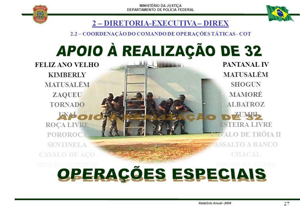 MINISTÉRIO DA JUSTIÇA DEPARTAMENTO DE POLÍCIA FEDERAL Relatório Anual - 2004 27 2 – DIRETORIA-EXECUTIVA – DIREX 2.2 – COORDENAÇÃO DO COMANDO DE OPERAÇ