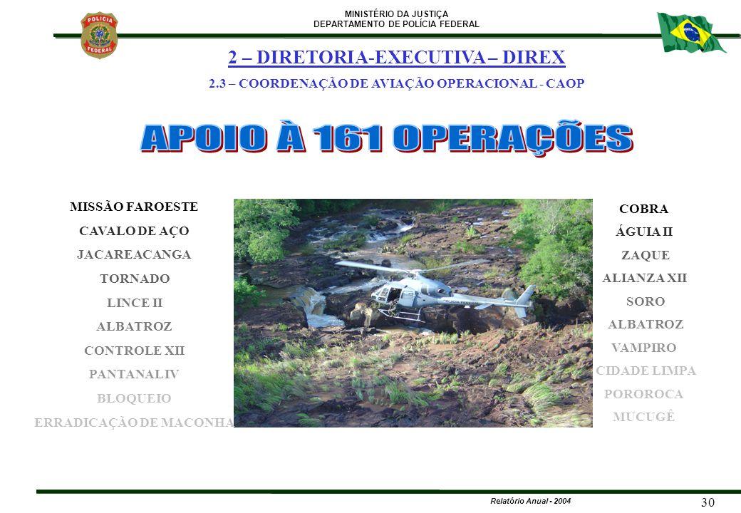 MINISTÉRIO DA JUSTIÇA DEPARTAMENTO DE POLÍCIA FEDERAL Relatório Anual - 2004 30 2 – DIRETORIA-EXECUTIVA – DIREX 2.3 – COORDENAÇÃO DE AVIAÇÃO OPERACION