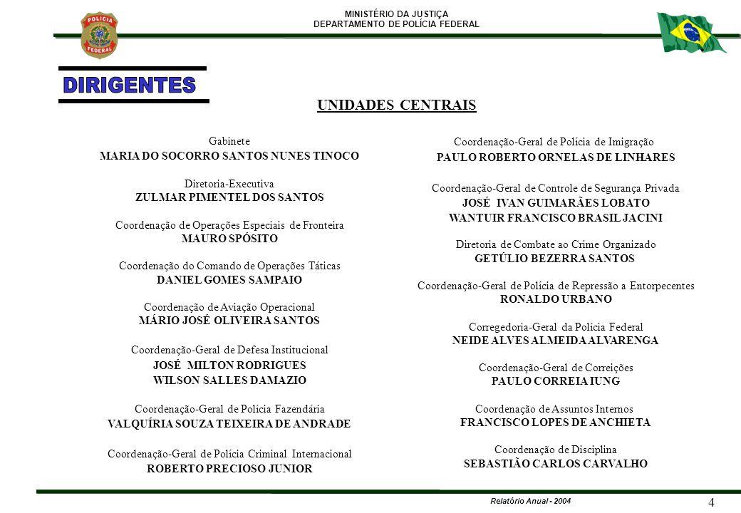 MINISTÉRIO DA JUSTIÇA DEPARTAMENTO DE POLÍCIA FEDERAL Relatório Anual - 2004 85 ORDEMNOMELOCALDATAOBJETIVORESULTADO 1 FAROL DA COLINA AM, MG, PA, PB, PE, RJ e SP JULPRENDER ORGANIZAÇÃO CRIMINOSA ESPECIALIZADA EM LAVAGEM DE DINHEIRO E EVASÃO DE DIVISAS.