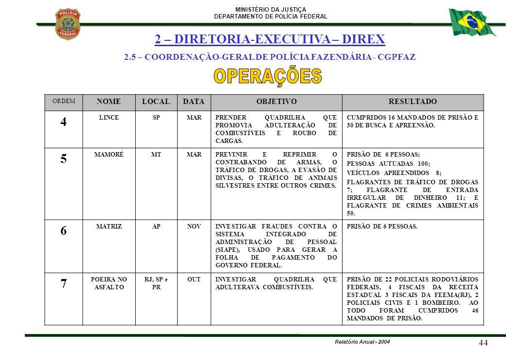MINISTÉRIO DA JUSTIÇA DEPARTAMENTO DE POLÍCIA FEDERAL Relatório Anual - 2004 44 488 66 82 369 209 ORDEM NOMELOCALDATAOBJETIVORESULTADO 4 LINCESPMARPRE