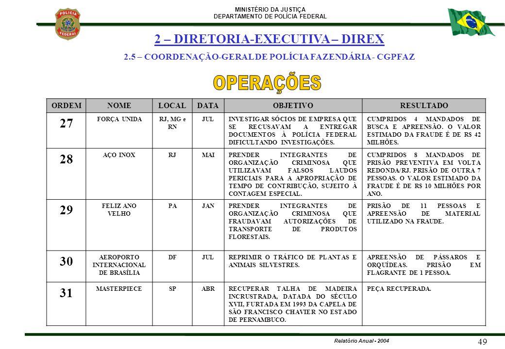 MINISTÉRIO DA JUSTIÇA DEPARTAMENTO DE POLÍCIA FEDERAL Relatório Anual - 2004 49 2 – DIRETORIA-EXECUTIVA – DIREX 2.5 – COORDENAÇÃO-GERAL DE POLÍCIA FAZ