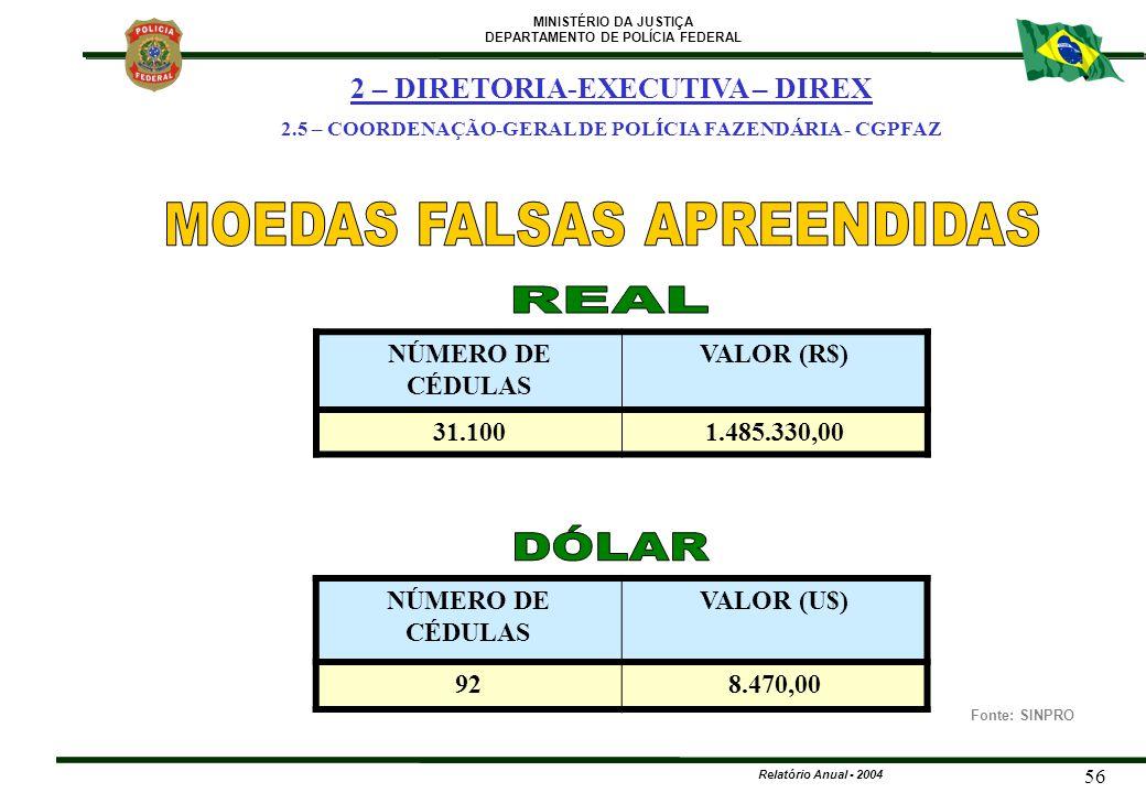 MINISTÉRIO DA JUSTIÇA DEPARTAMENTO DE POLÍCIA FEDERAL Relatório Anual - 2004 56 NÚMERO DE CÉDULAS VALOR (R$) 31.1001.485.330,00 NÚMERO DE CÉDULAS VALO
