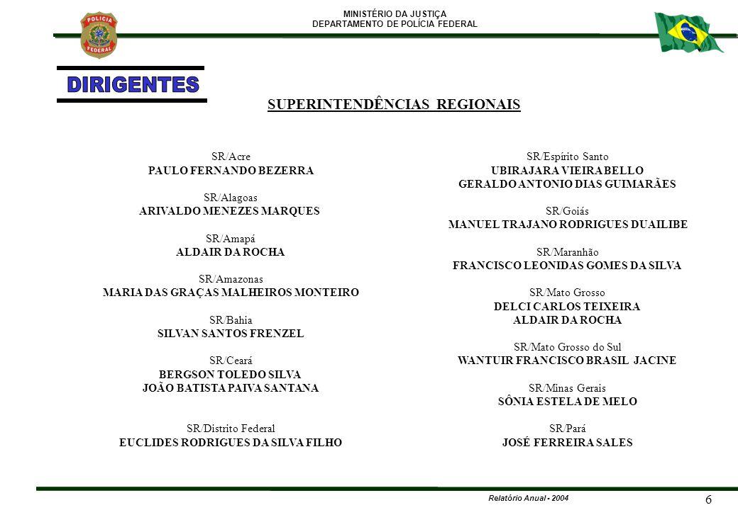 MINISTÉRIO DA JUSTIÇA DEPARTAMENTO DE POLÍCIA FEDERAL Relatório Anual - 2004 7 SUPERINTENDÊNCIAS REGIONAIS SR/Paraíba AGRIPINO DE OLIVEIRA NETO SR/Paraná JABER MAKUL HANNA SAADI SR/Pernambuco WILSON SALLES DAMAZIO BERGSON TOLEDO SILVA SR/Piauí AUGUSTO CÉSAR OLIVEIRA SERRA PINTO SR/Rio de Janeiro ROBERTO PRECIOSO JUNIOR JOSÉ MILTON RODRIGUES SR/Rio Grande do Norte MARCELO MONTEIRO DE BARROS FONSECA SR/Rio Grande do Sul RUBEN ALBINO FOCKINK SR/Rondônia MARCOS AURELIO PEREIRA DE MOURA JOAQUIM CLAUDIO FIGUEIREDO MESQUITA SR/Roraima AGRIPINO OLIVEIRA NETO JOSÉ FRANCISCO MALLMANN SR/Santa Catarina RENATO HALFEN DA PORCIUNCULA MARIAM IBRAHIM SR/São Paulo JOSÉ IVAN GUIMARÃES LOBATO SR/Sergipe KERCIO SILVA PINTO SR/Tocantins RUBEM PAULO DE CARVALHO PATURY FILHO