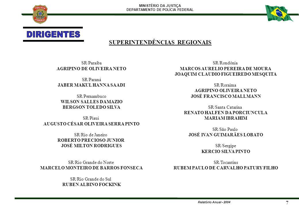 MINISTÉRIO DA JUSTIÇA DEPARTAMENTO DE POLÍCIA FEDERAL Relatório Anual - 2004 48 ORDEMNOMELOCALDATAOBJETIVORESULTADO 23 PERSEUAC, GO, MT, MS, RR, SP, TO e PR DEZPRENDER INTEGRANTES DE ORGANIZAÇÃO CRIMINOSA FORMADA NO GRUPO MARGEN QUE SONEGAVA IMPOSTOS E CONTRIBUIÇÕES PREVIDENCIÁRIAS.