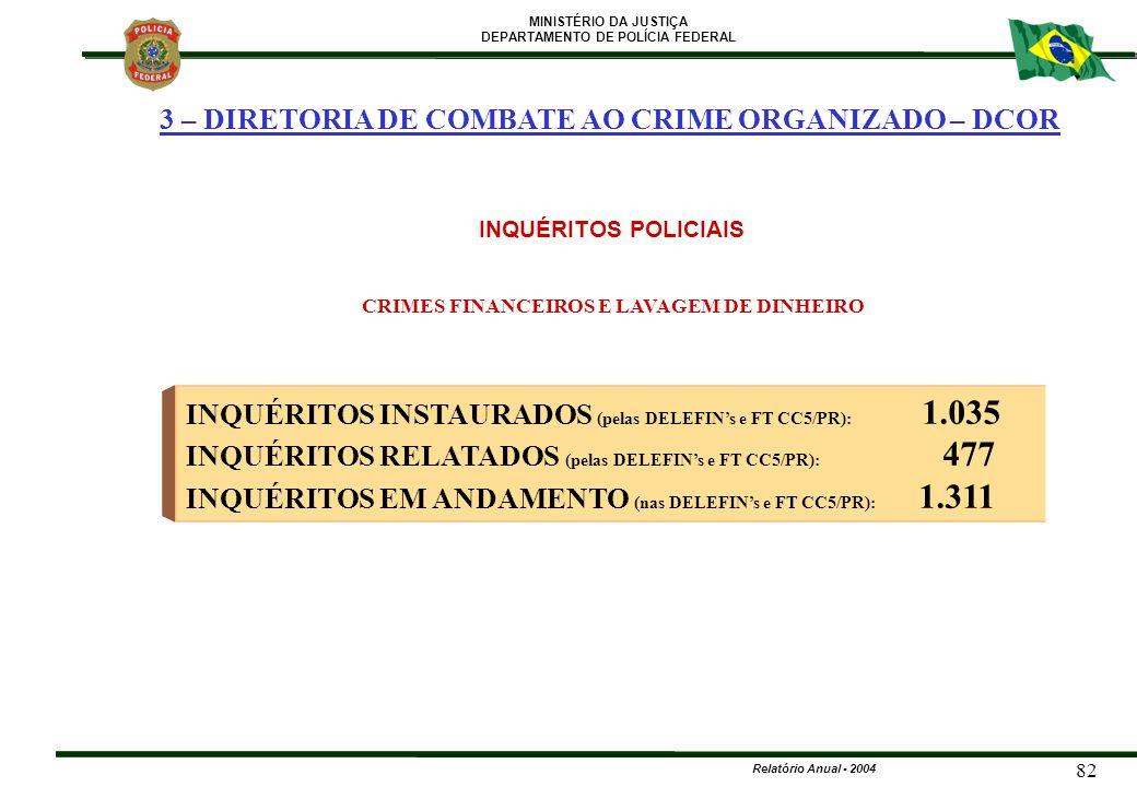 MINISTÉRIO DA JUSTIÇA DEPARTAMENTO DE POLÍCIA FEDERAL Relatório Anual - 2004 82 CRIMES FINANCEIROS E LAVAGEM DE DINHEIRO INQUÉRITOS INSTAURADOS (pelas