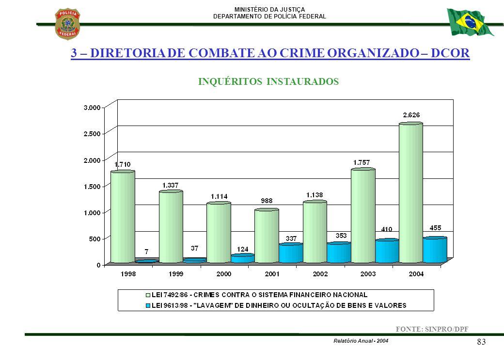 MINISTÉRIO DA JUSTIÇA DEPARTAMENTO DE POLÍCIA FEDERAL Relatório Anual - 2004 83 INQUÉRITOS INSTAURADOS FONTE: SINPRO/DPF 3 – DIRETORIA DE COMBATE AO C