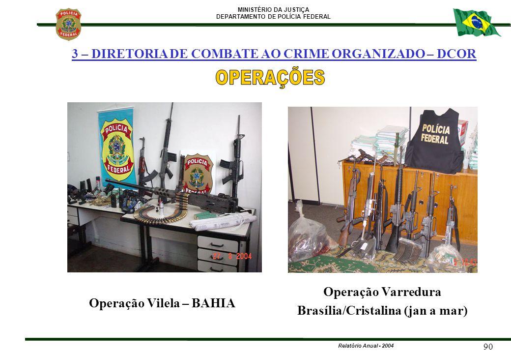 MINISTÉRIO DA JUSTIÇA DEPARTAMENTO DE POLÍCIA FEDERAL Relatório Anual - 2004 90 Operação Vilela – BAHIA Operação Varredura Brasília/Cristalina (jan a
